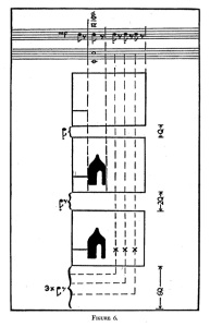 eisenstein-shot-viii-score-graph