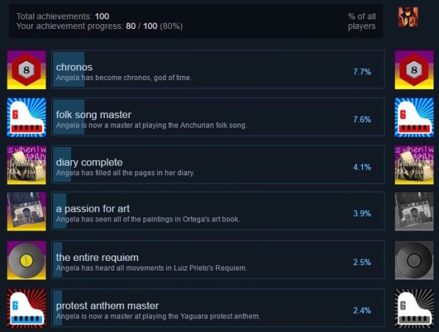 sunset_achievements.jpg