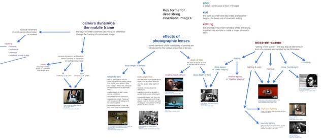 prezi_screenshot-key_terms_header_image